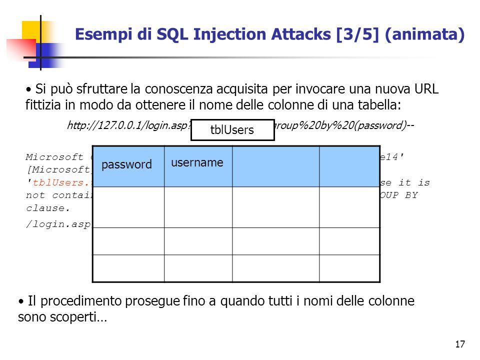 Esempi di SQL Injection Attacks [3/5] (animata)